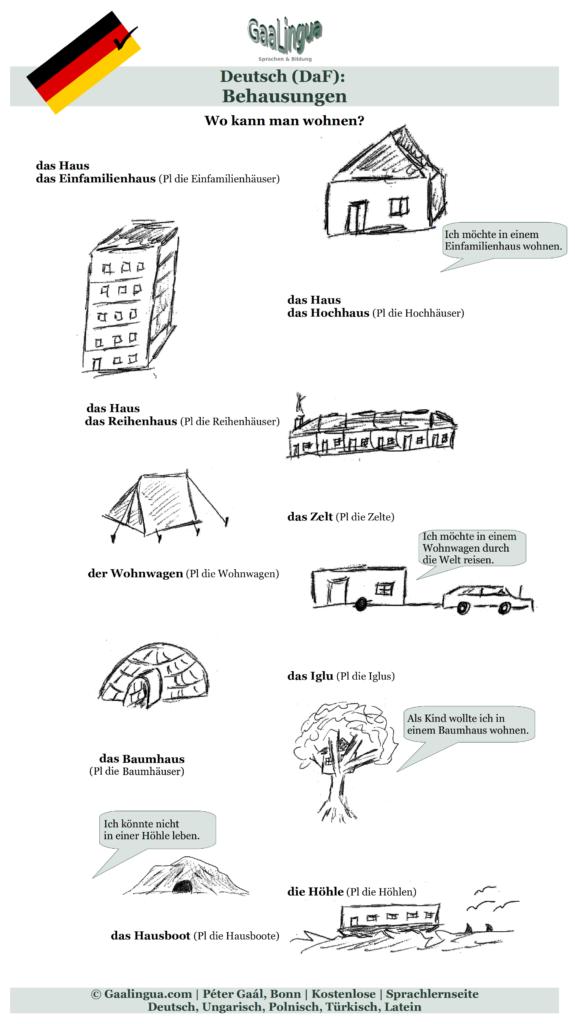 Behausungen = lojmanlar/barınaklar/binalar